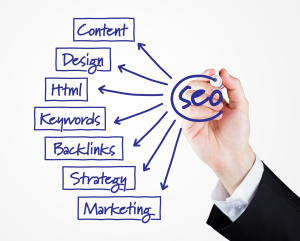 SEO and search engine optimization strategy by MassiveHost.com