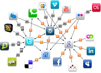 Social Media Marketing through Facebook, twitter, youtube, pinterest and more